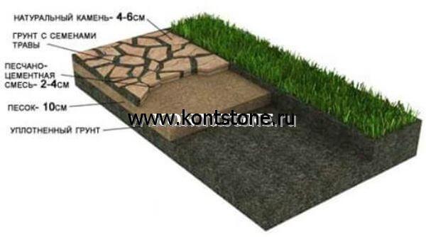 Натуральный природный камень для мощения дорожек