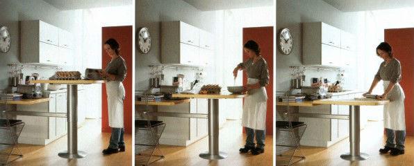 Какая должна быть высота кухни от пола до столешницы от
